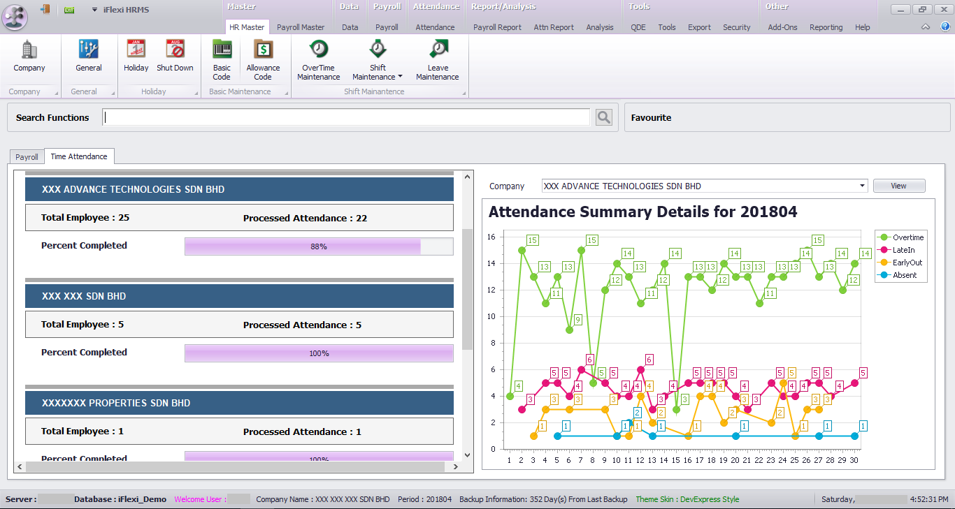 Time Attendance Dashboard